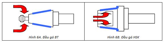 BT-HSK