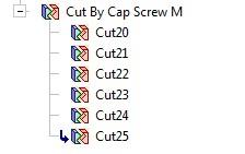 Combine cut